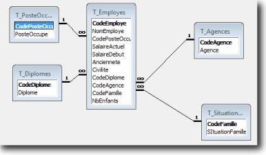 Recherche Multicriteres Listes Multifonctions